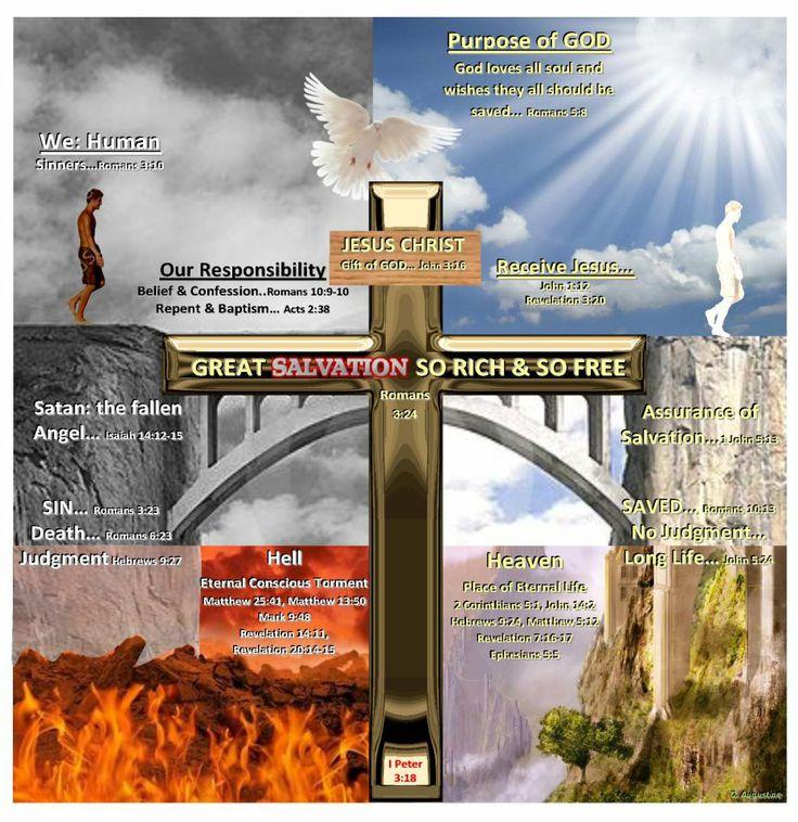 salvation - cross