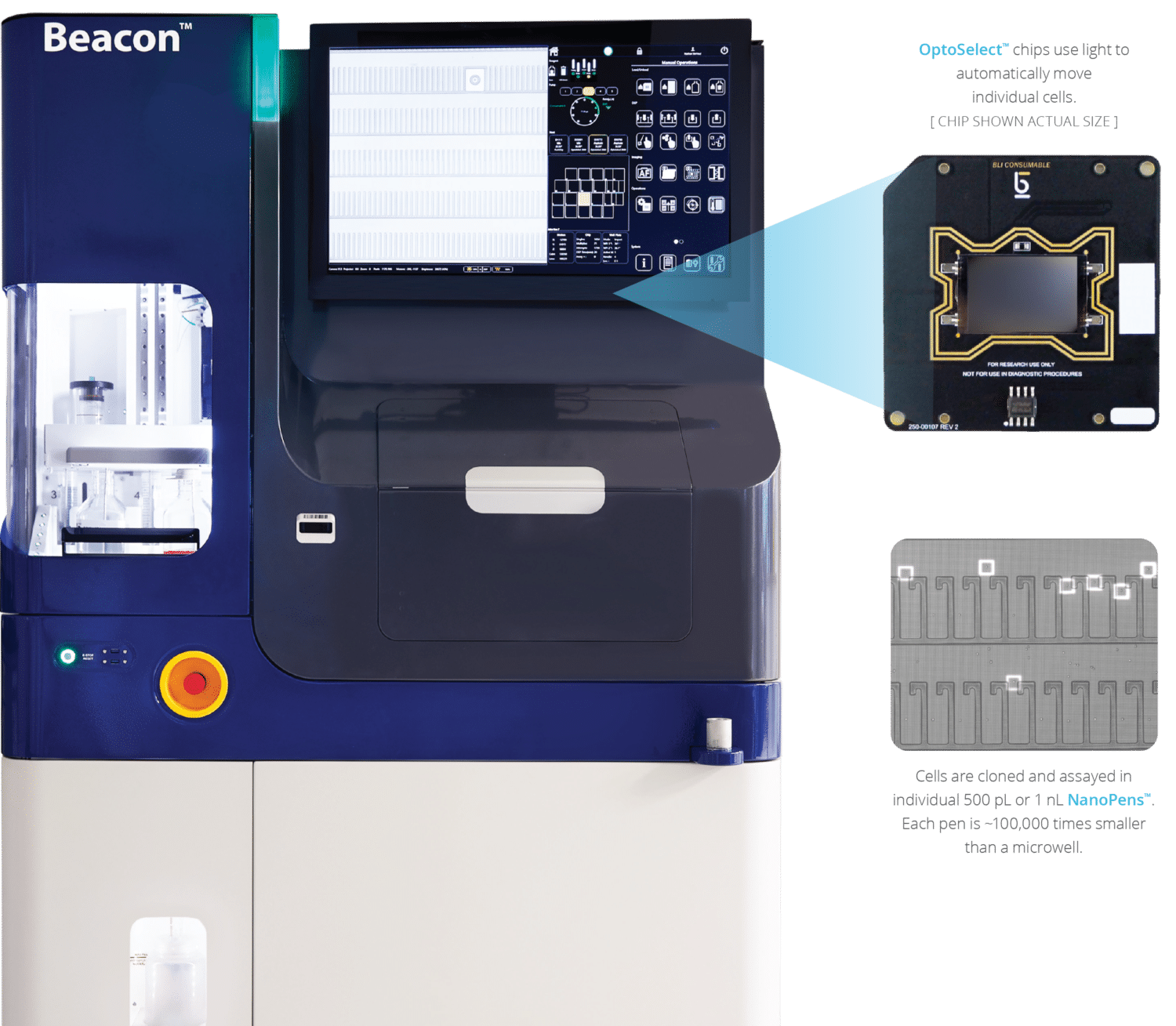 The Beacon System - technology to test and track (human) cells