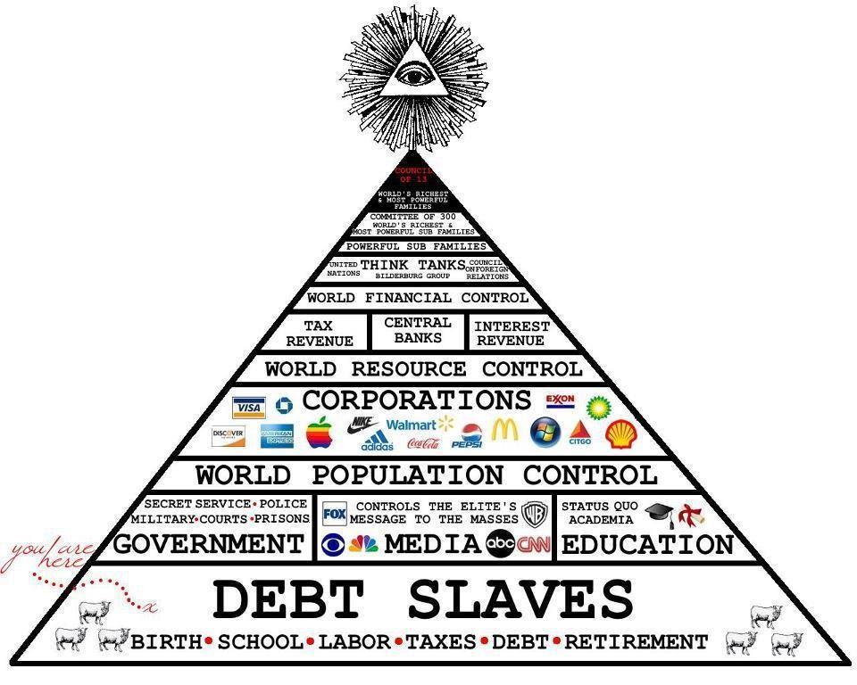Illuminati pyramid2